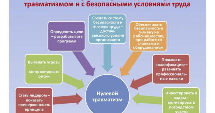 Акция по охране труда в Каменецком районе стартовала сегодня – 12 июля